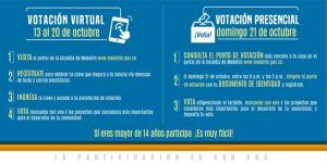 Votación elección proyectos P.P. @ San Antonio de Prado Presencia y virtual en: www.medellin.gov.co