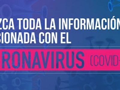 Sabes Que Es El Coronavirus O Covid19? Entérate Para Que Tomes Desiciones.