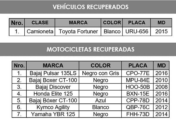 Vehículos recuperados en Medellín_opt