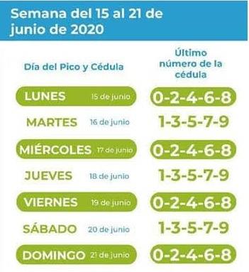 Este Lunes 15 De Junio Rota El Pico Y Cédula En Medellín Y El área Metropolitana