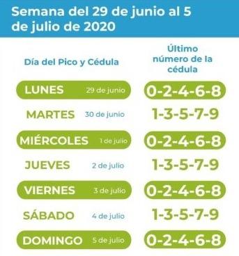 Este Lunes 29 De Junio, Rota El Pico Y Cédula En Medellín Y El área Metropolitana