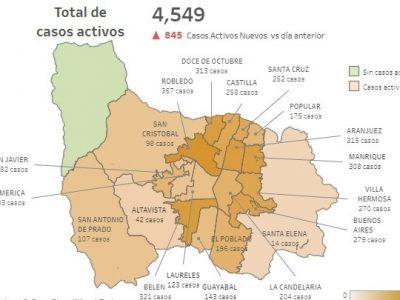 Lamentable¡ Vuelven A Subir Los Casos De Covid19 En San Antonio De Prado