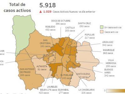 Aumentan Los Casos De Covid-19 En Los Corregimientos De Medellín