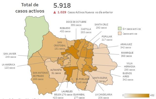 Casos de Covid19 15 agosto en los corregimientos de Medellín