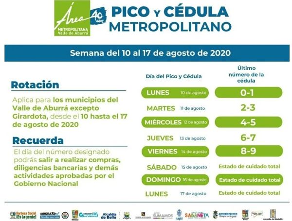 Pico y Cédula del 10 al 17 de agosto Valle de Aburrá_opt