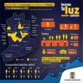 lesionados por pólvora en Medellín diciembre 12