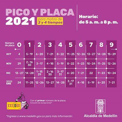 Pico y Placa Medellin Motocicletas