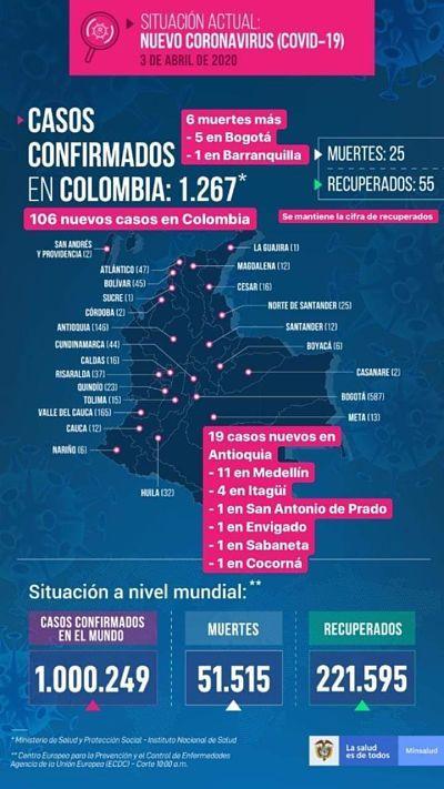 Atención¡ San Antonio de Prado ya tiene primer caso de coronavirus